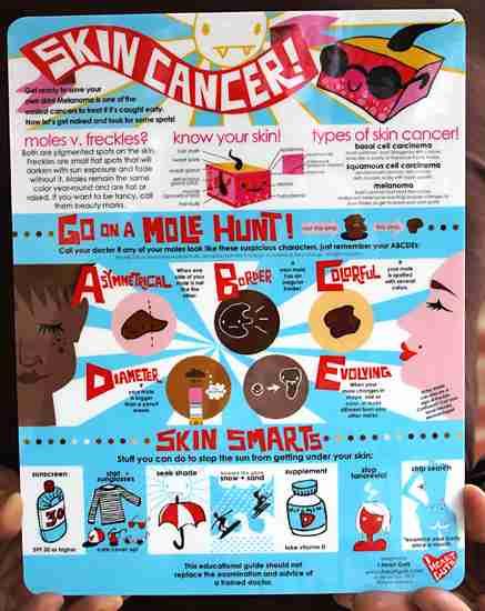 Skin Self-Exam Card by I Heart Guts